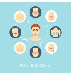 Plastic surgery flat icon set Plastic surgery vector image vector image