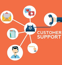 Business customer care service concept flat icons vector