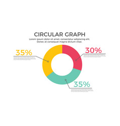 Circular graph infographic element vector