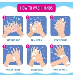 Dirty hands washing properly medical hygiene vector image