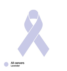 all cancer ribbon vector image vector image