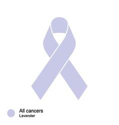All cancer ribbon vector