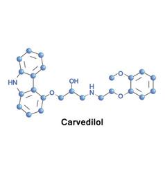 Carvedilol is a beta blocker vector