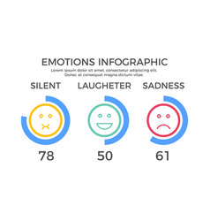 Emotions chart infographic element vector