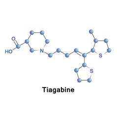 tiagabine anticonvulsant medication vector image