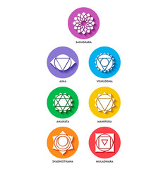 Chakra icon color set flat style isolated vector