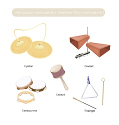 Set of indefinite pitch instruments vector