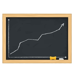Blackboard with growing arrow vector image