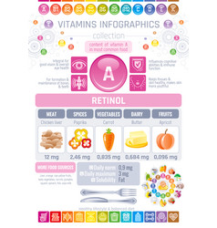 Vitamin a food icons healthy eating text letter vector