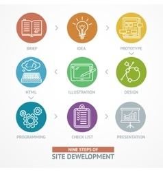 Web site development time line process vector image vector image