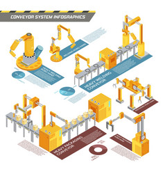 conveyor system isometric infographics vector image vector image