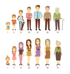 People generations at different ages man and woman vector image vector image