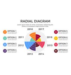 Radial diagram infographic element vector