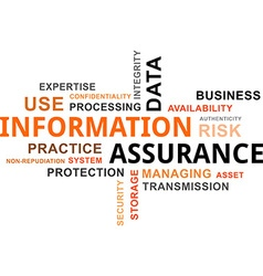 word cloud information assurance vector image vector image