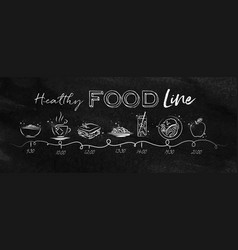 Healthy food timeline chalk vector