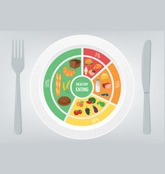 Healthy food for human body healthy eating vector