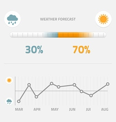 Meteorology forecast vector image
