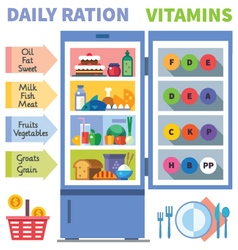 Vitamins in food vector