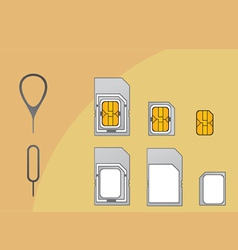 Set of mini micro and nano simcard vector