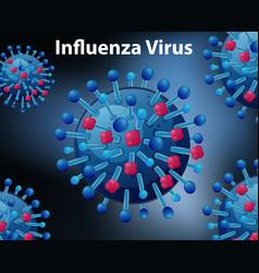 Close up diagram for influenza virus vector