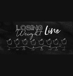 Losing weight timeline chalk vector