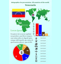 Venezuela infographics for presentation all vector