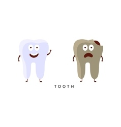 Healthy vs Unhealthy Tooth Infographic vector image