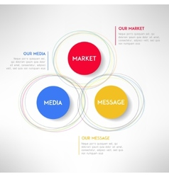 Media market message infographic diagram vector