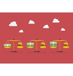Trend of money and burger balance on the scale vector