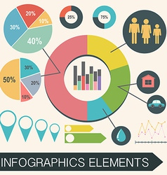 An infochart with statistics vector