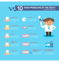 Dental problem health care elements infographic vector image
