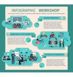Workshop infographics set vector
