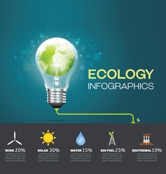 ecology infographic enviralment vector image