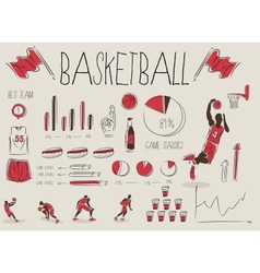 Basketball inforgrapic vector