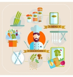 Delicatessen cooking culinary pastry chef classes vector