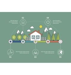 Ecology infographic elements flat vector image vector image