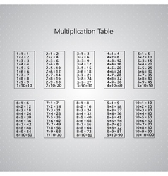 Gray multiplication table modern design vector image