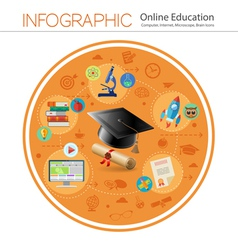 Online Education vector image