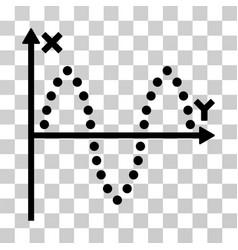 Sinusoid plot icon vector