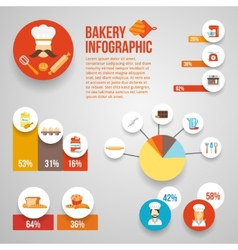 Bakery infographics set vector