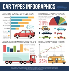 Car types infographics vector