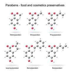 Parabens preservatives vector