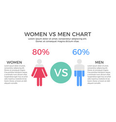 Women vs men chart infographic element vector