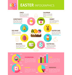 happy easter infographics vector image