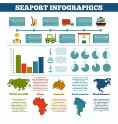 Seaport Infographics Set vector image