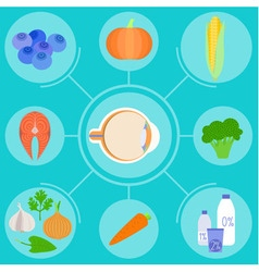 Infographics of food helpful for healthy eyes vector