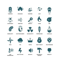 External influence protection icons vector
