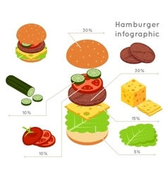 Hamburger ingredients flat isometric style vector image vector image