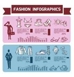 Fashion infographics set vector