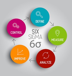 Light six sigma diagram scheme concept vector